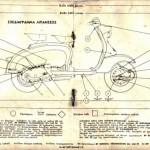 ΙΣΤΟΡΙΑ: LAMBRETTA 1958-1959, ΟΔΗΓΙΑΙ ΧΡΗΣΕΩΣ